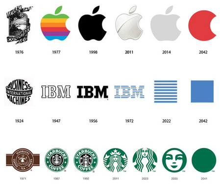 past and future, logo design, branding