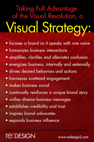 Take Full Advantage of the Visual Revolution with a Visual Strategy